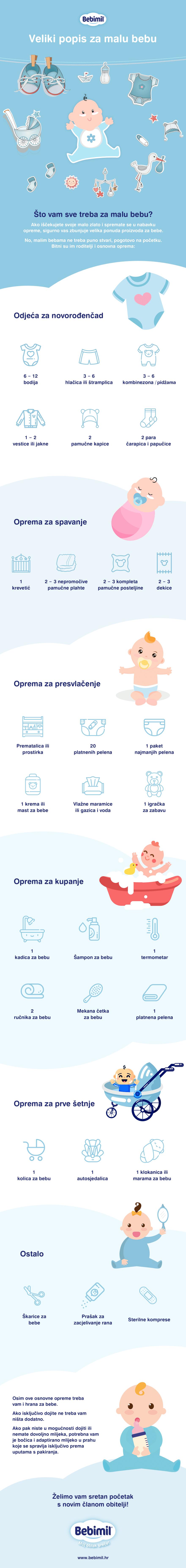 infografika bebimil veliki popis za malu bebu